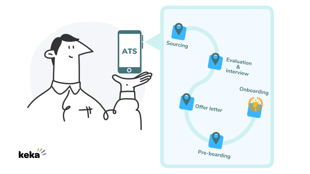 Applicant tracking system guide